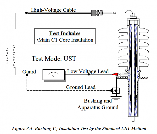 Click image for larger version.  Name:bushing-c1-test-diagram.png Views:1 Size:43.8 KB ID:298
