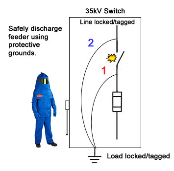 Click image for larger version.  Name:Safely-Discharge-Feeder-Diagram.jpg Views:317 Size:18.0 KB ID:126
