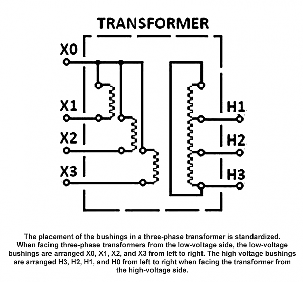 Click image for larger version.  Name:three-phase-transformer-polarity-left-to-right.png Views:0 Size:42.1 KB ID:517
