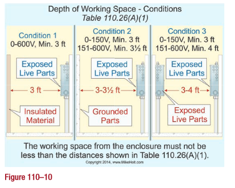 Click image for larger version.  Name:working-space-depth-110.png Views:724 Size:184.7 KB ID:97