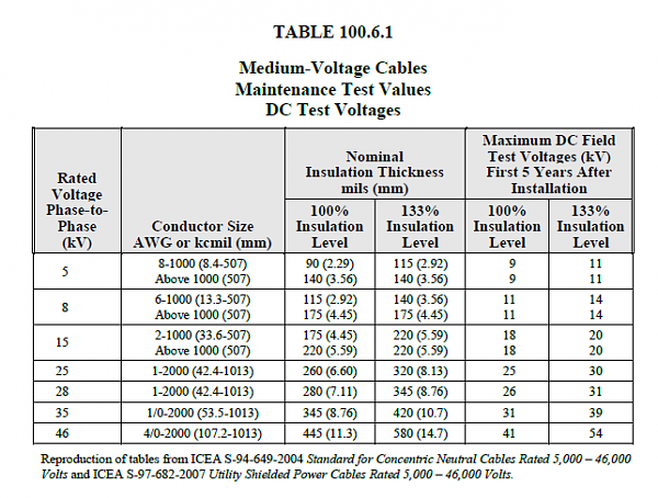 Click image for larger version.  Name:neta-table-100-6-1.png Views:24 Size:58.2 KB ID:234