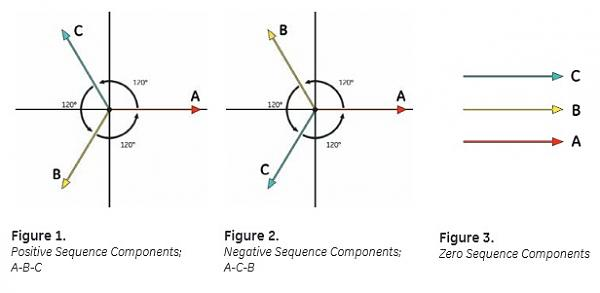Click image for larger version.  Name:sym-components.jpg Views:38 Size:27.9 KB ID:82